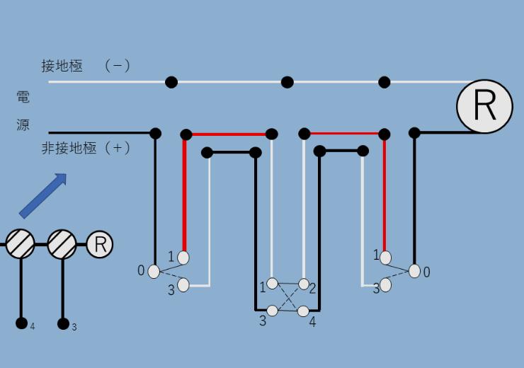 動画で学ぼう! 電気工事士試験